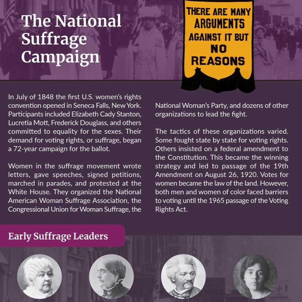 Womens Voting Exhibit Panel (JPG)